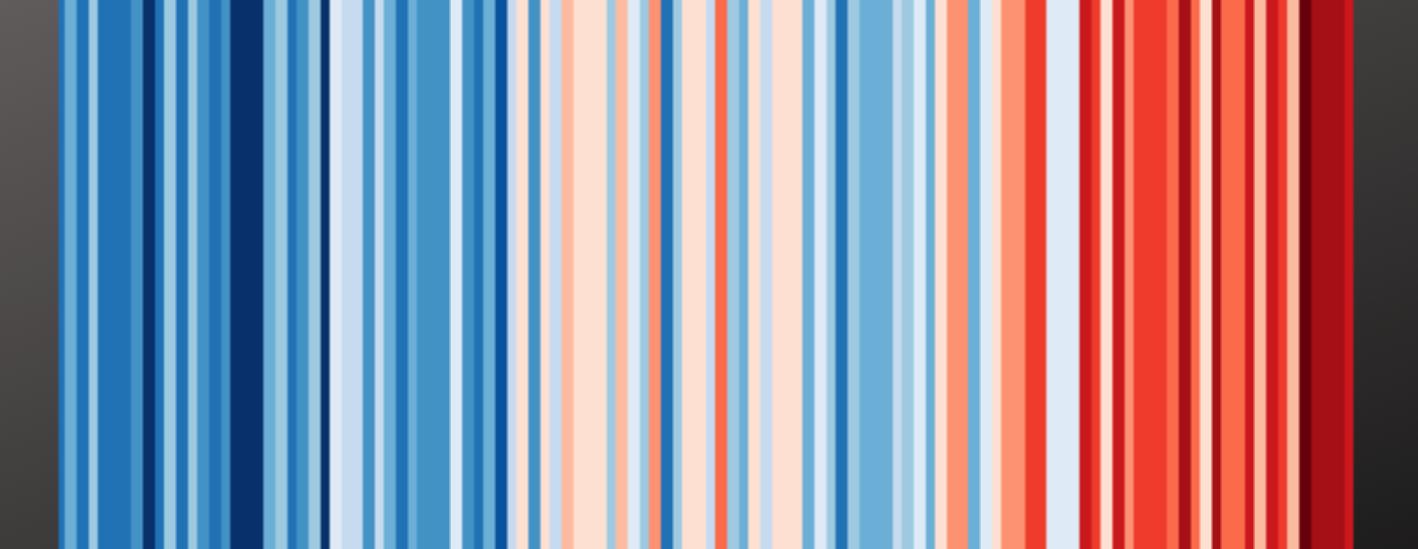 El LINCC UIB publica els Climate Stripes de les illes Balears, un gràfic molt visual sobre l'escalfament causat pel canvi climàtic